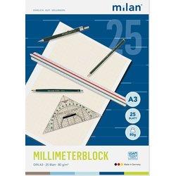 Millimeterblock Milan 243 A3 25Bl