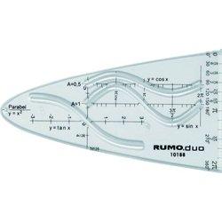 Rumold Einheitsparabel transp. Kunststoff, mit Sinus-Cosinus-Kurve